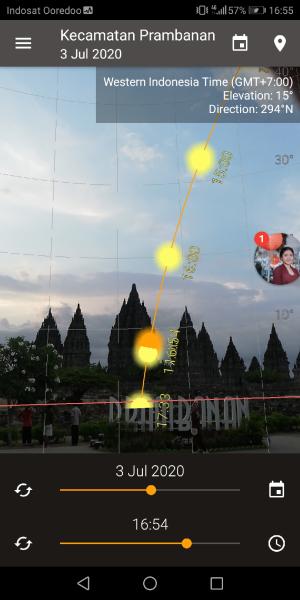 Posisi Matahari di Prambanan